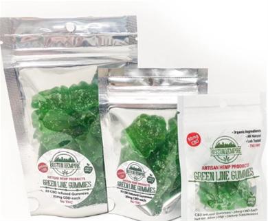 is cbd gummies legal in arizona